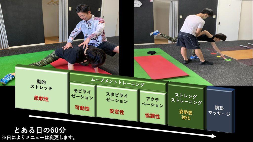 画像に alt 属性が指定されていません。ファイル名: 久保田さん-1024x576.jpg